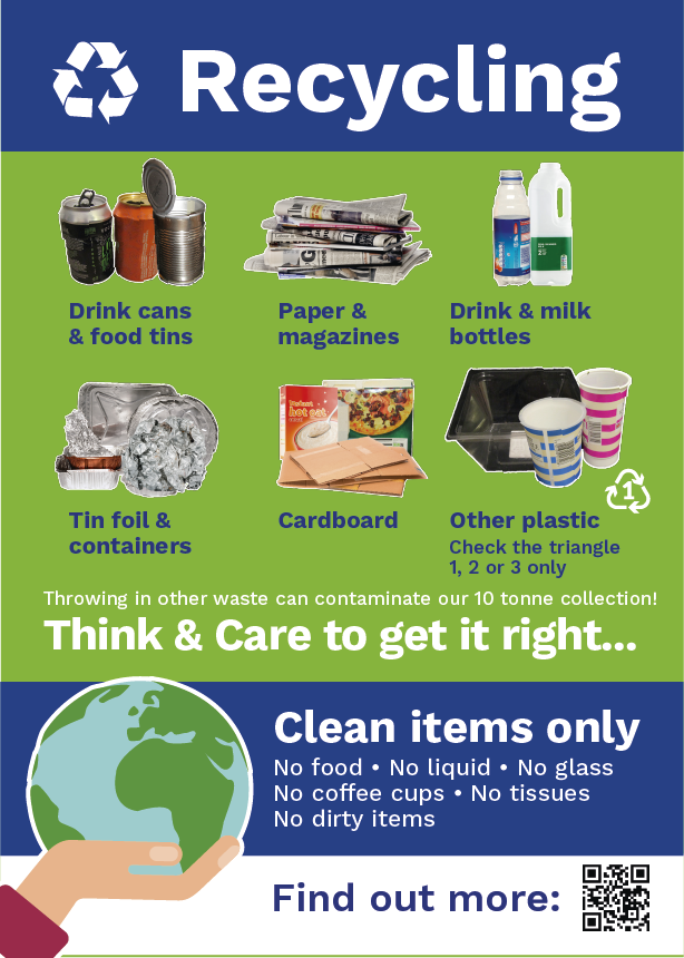 A4 Recycling Poster