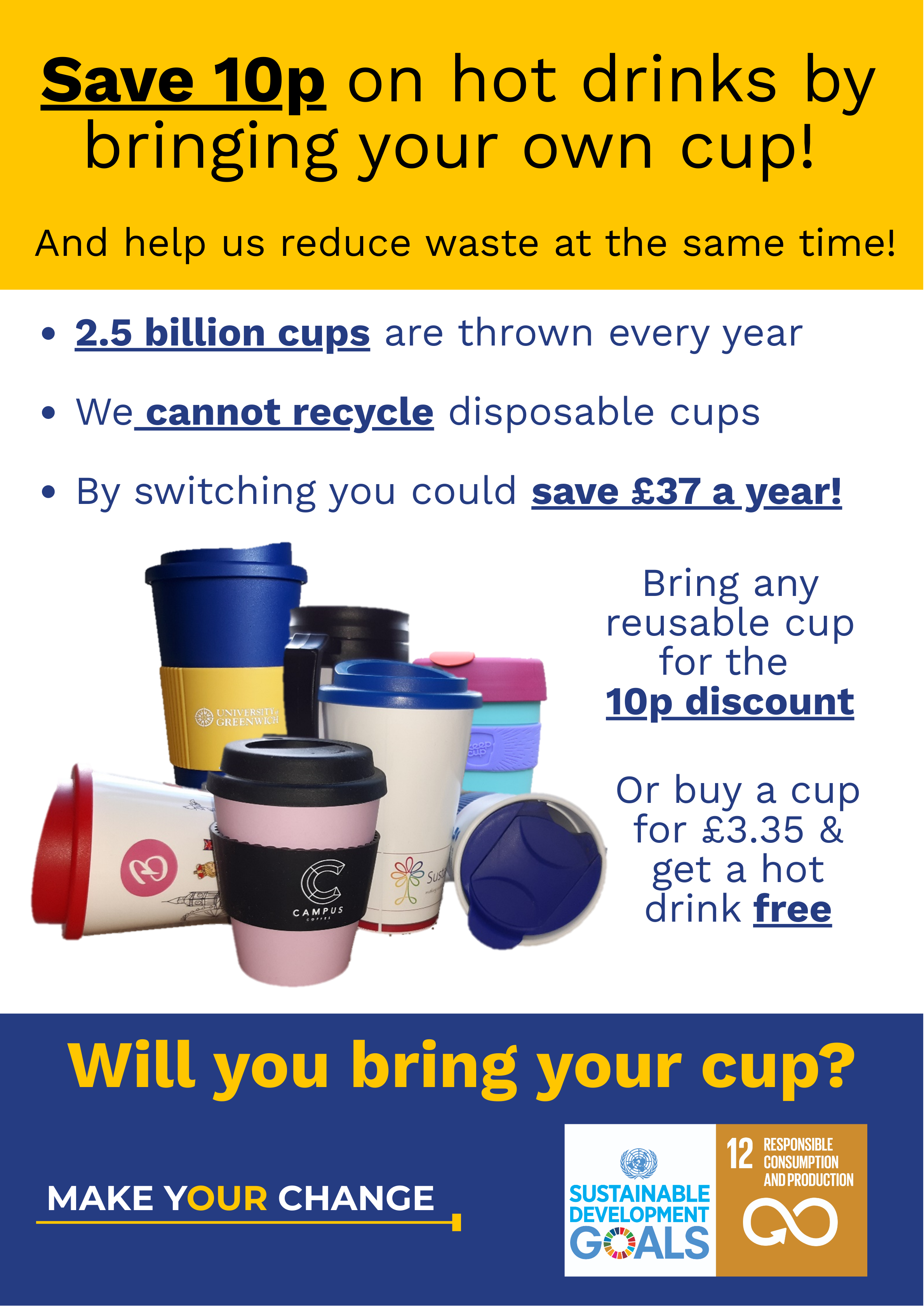 Reusable Coffee cup poster