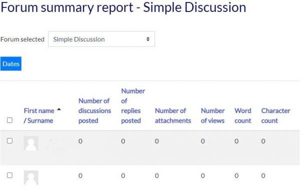Screenshot of the Forum summary report